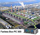 Fieldbus Concentrator Fanless Box-PC 300