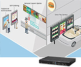 Fanless Box-PC B537 Digital Signage Player brings digital Experience in QSRs to Life