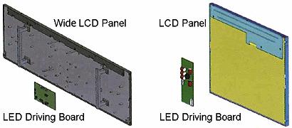 LCD-TFT-Displays