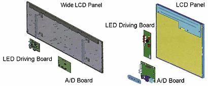 LCD-TFT-Kits