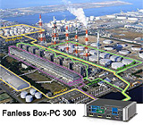 Fieldbus Concentrator Fanless Box-PC 300 Unleashes the Power of Big Data to Improve Factory Efficiency