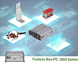 Stay Ahead of Business Rivals with the High-Performance Fanless Box-PC 3900 Series