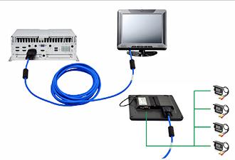 KI-Automotiv Komplettsystem